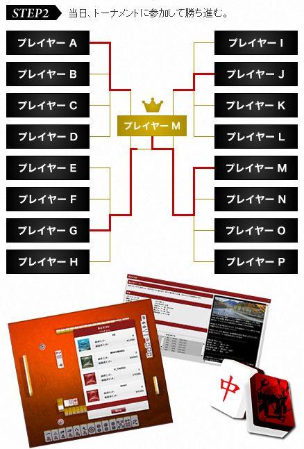 トーナメント2